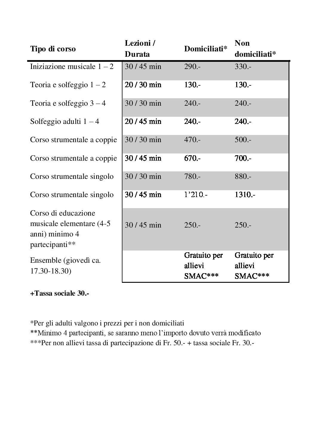 Tabella corsi e prezzi